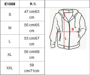 1068UrbanD_tabelle.jpg