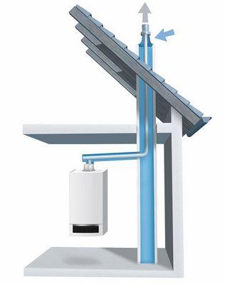 buderus abgassystem dn 80 125 paket ga k schacht 10 m do ber dach 2 m rlu ebay. Black Bedroom Furniture Sets. Home Design Ideas