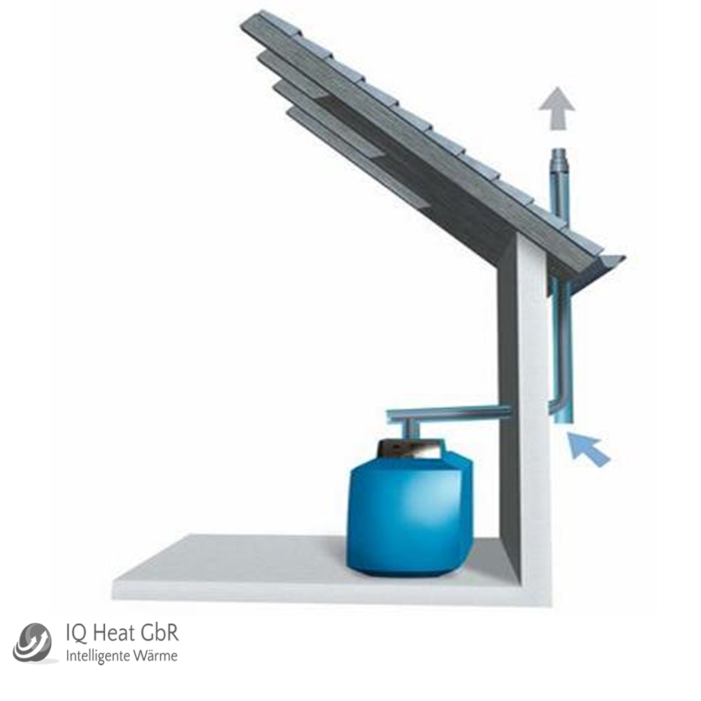 viessmann basispaket schacht dn60 100 flexibles abgasrohr dn60 12 5 m ebay. Black Bedroom Furniture Sets. Home Design Ideas
