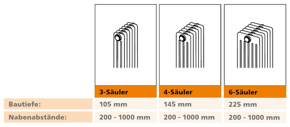 arbonia cambiotherm austauschheizk rper r hren gliederradiator heizk rper ebay. Black Bedroom Furniture Sets. Home Design Ideas