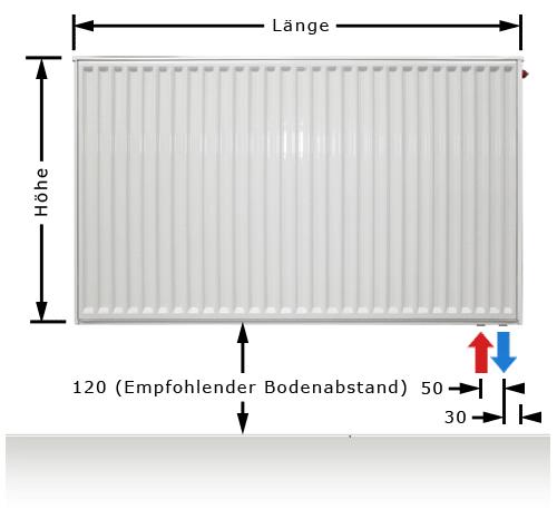 buderus logatrend ventil flachheizk rper vc profil bh 900 vers l ngen halter ebay. Black Bedroom Furniture Sets. Home Design Ideas