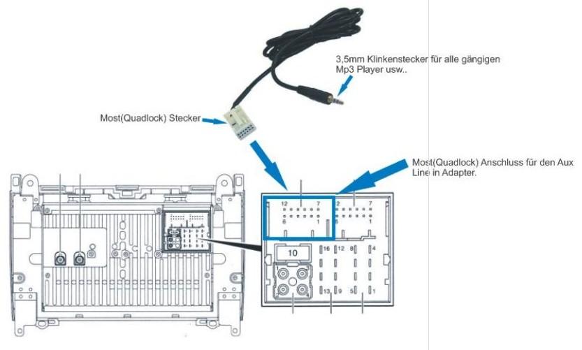 interface bluetooth sd usb mp3 telephone for mercedes radio audio 20 30 50 ntg 2 4251194859516