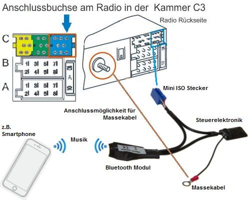 Bluetooth Adapter Mp3 Aux Cd Wechsler Audi Concert