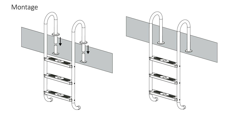 zelsius edelstahl pool und schwimmbad leiter mit 3 stufen pl5 cs clever shoppen. Black Bedroom Furniture Sets. Home Design Ideas