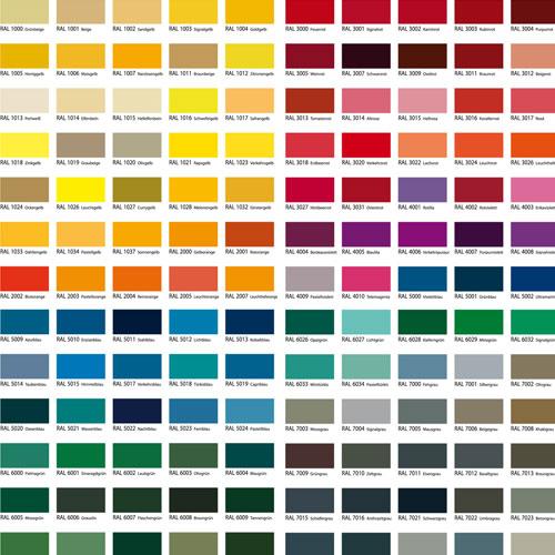 Lackfarben für metall