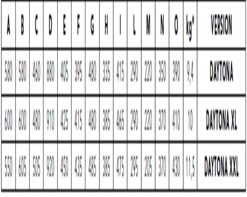 Tabelle__Daytona.PNG