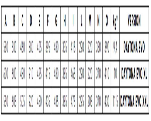 Tabelle__Daytona_Evo_2.PNG