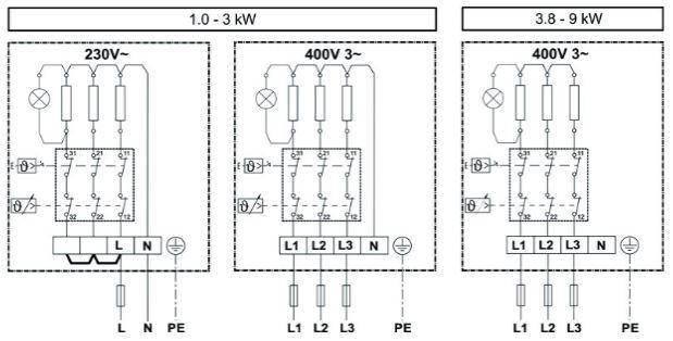 elektro heizstab heizpatrone f r dauerbetrieb 1 9 kw 230 400 v pv geeignet ebay. Black Bedroom Furniture Sets. Home Design Ideas