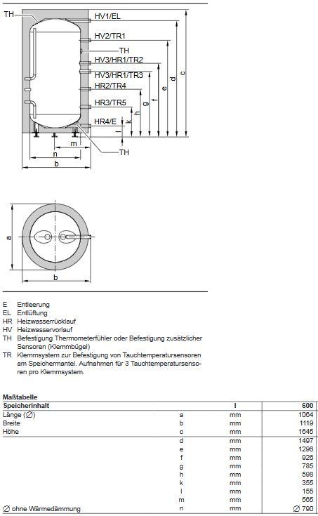 viessmann paket vitoligno 300 c 18 kw holz pelletkessel. Black Bedroom Furniture Sets. Home Design Ideas