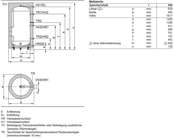 viessmann paket vitoligno 300 c 12 kw holz pelletkessel. Black Bedroom Furniture Sets. Home Design Ideas