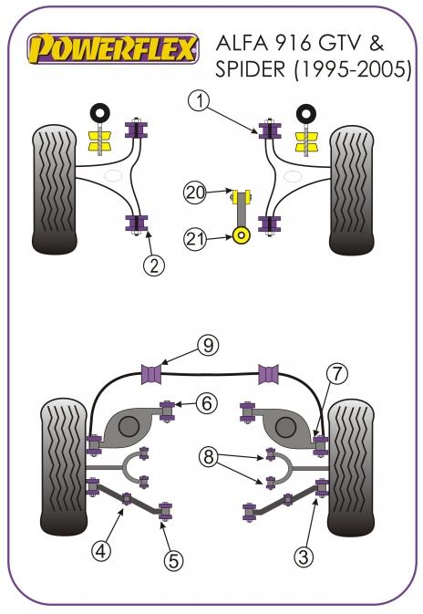 Powerflex Road für Alfa Romeo Spider,GTV,V6 Motorlager