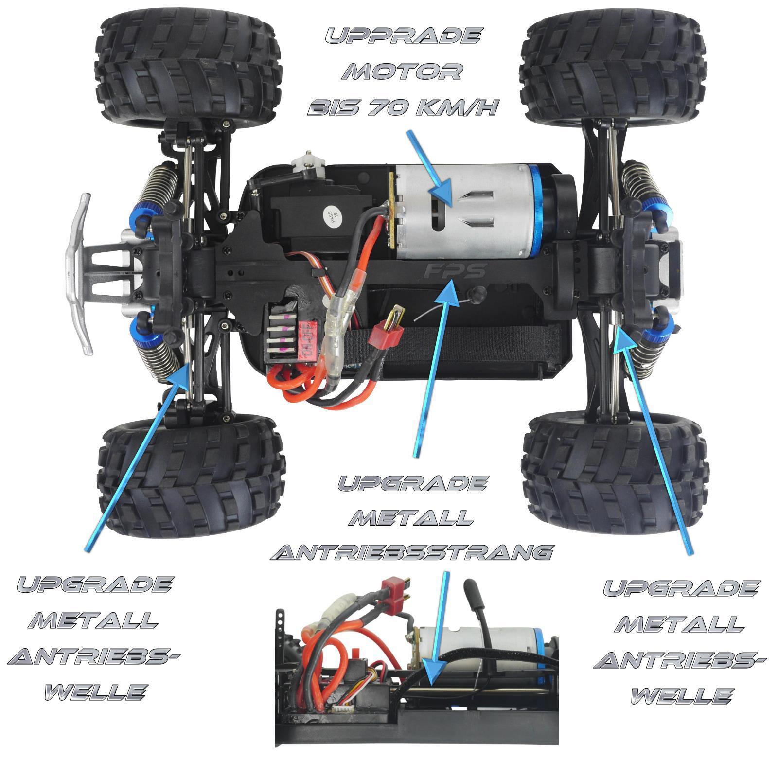 Rayline Funrace 01 S FR01 S RC Monster Truck Ansicht von oben